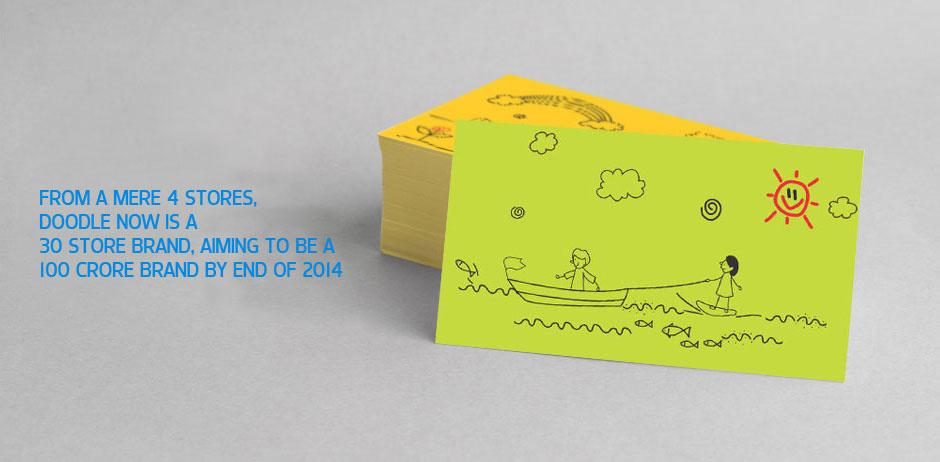 DOODLE VISITING CARD DESIGN 3